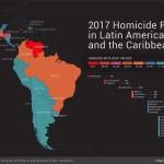 Homicidios, Distribucion de Armas y Drogas en el Mundo