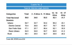 grafica 2