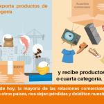 Desempleo en Honduras – Cosmetica del Gobierno?