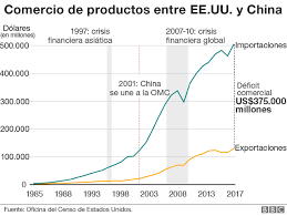 China, un ejemplo para Honduras?